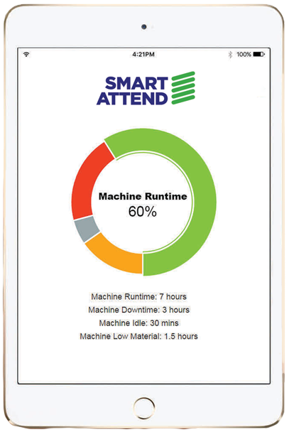 Smart attend efficiency monitoring on an iPad