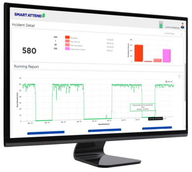 Smart Attend Desktop Production Monitor Incident Report