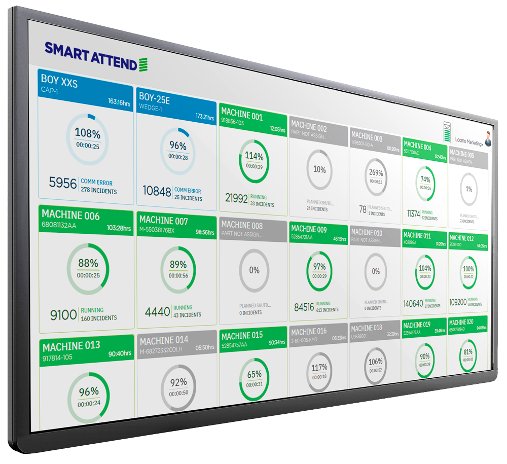Smart Attend real-time monitoring dashboard