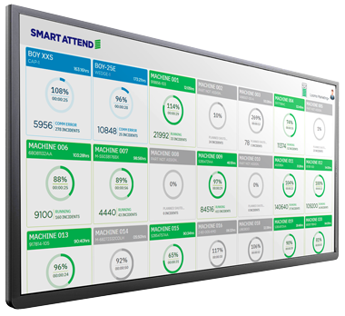Smart Attend machine monitoring dashboard on a wall monitor