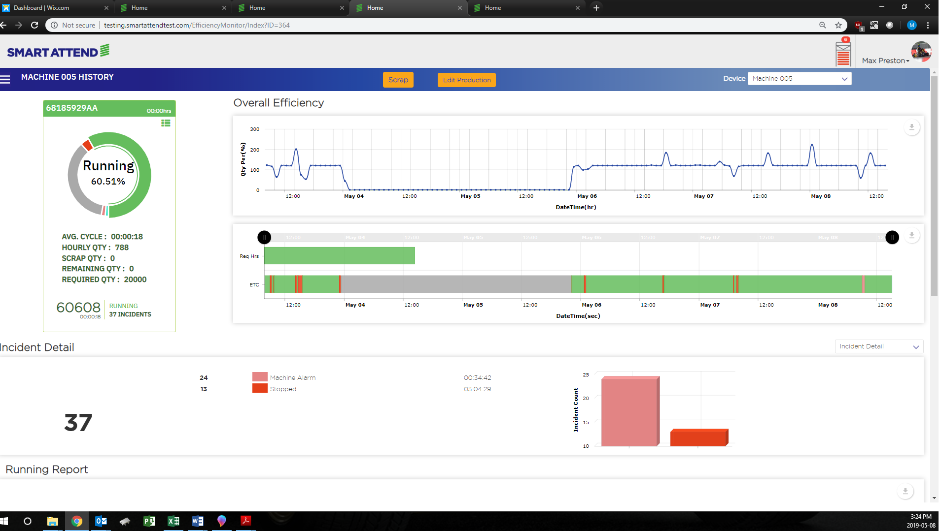Smart Attend efficiency monitoring and running time